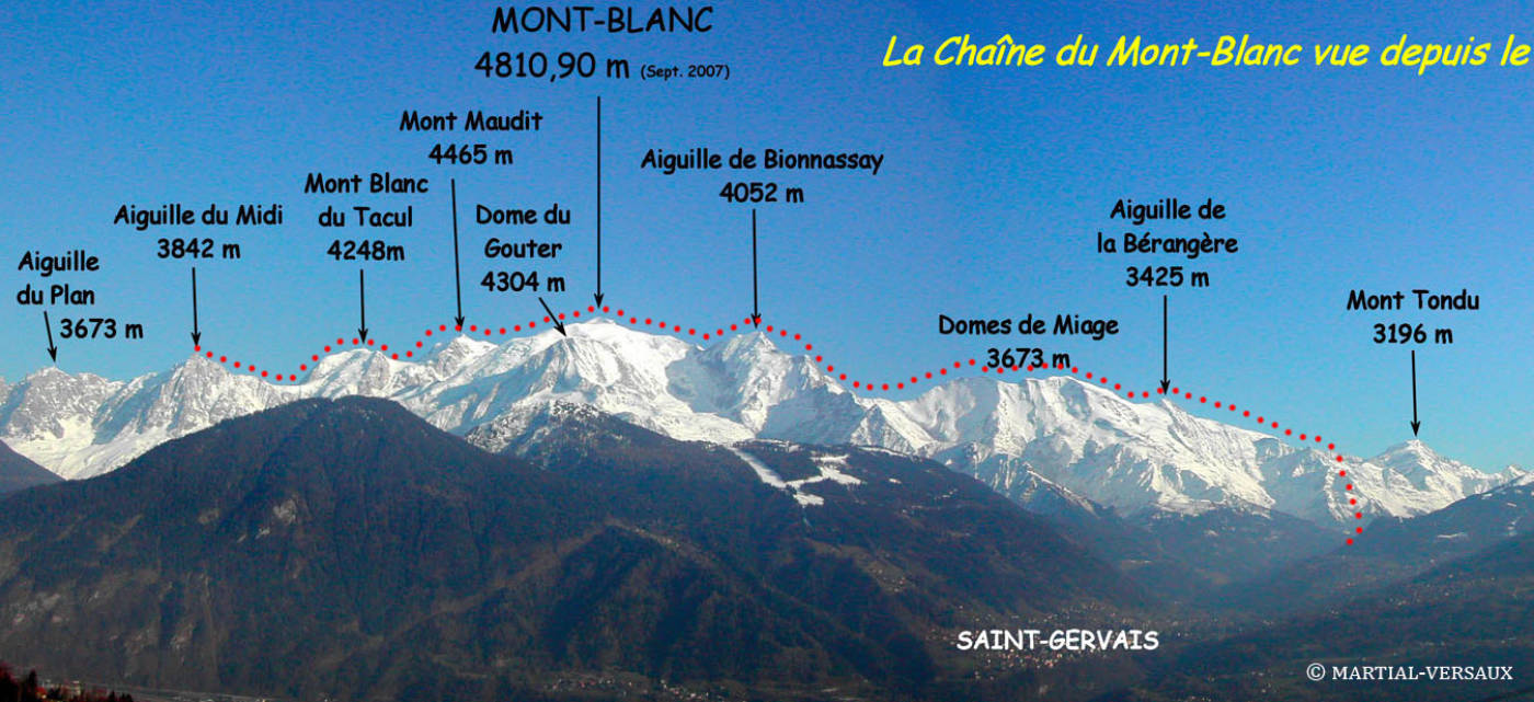 The line: 41 Km and 5000m of ascent. Les Contamines to Aiguille du Midi