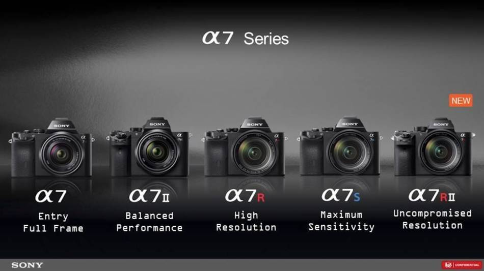 The Sony A7 Line Up